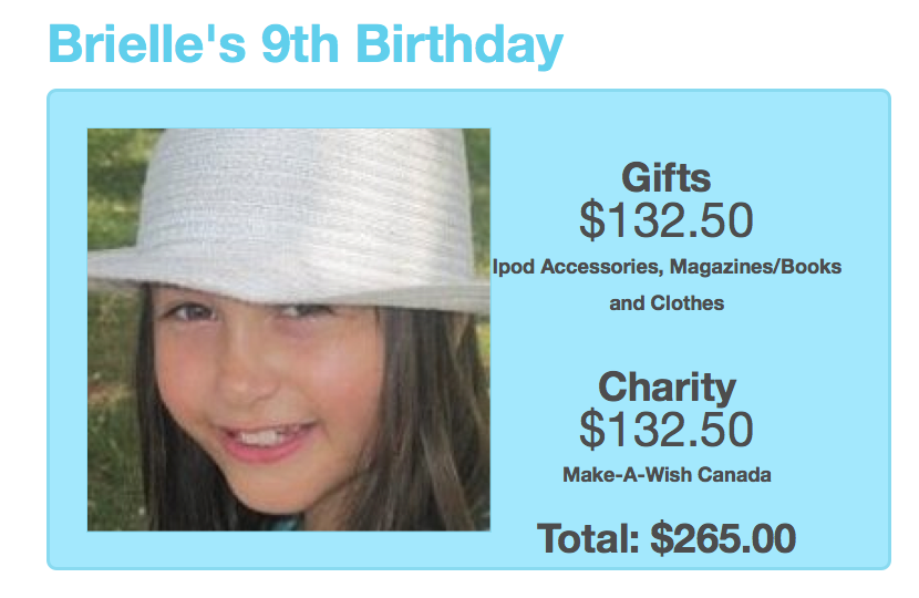 birthday party ideas echoage get great gifts give to charity